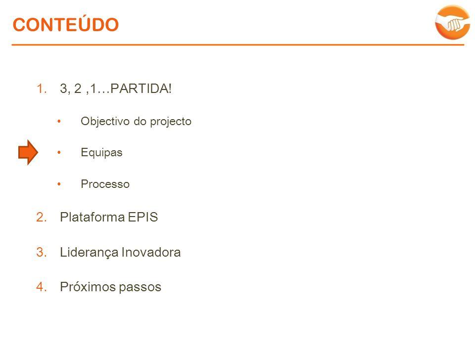 CONTEÚDO 3, 2 ,1…PARTIDA! Plataforma EPIS Liderança Inovadora