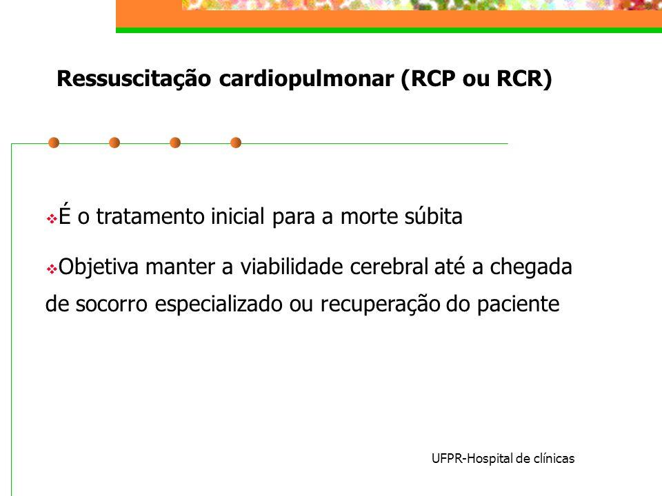 Ressuscitação cardiopulmonar (RCP ou RCR)