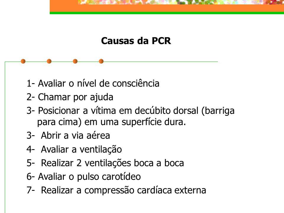 Causas da PCR 1- Avaliar o nível de consciência. 2- Chamar por ajuda.