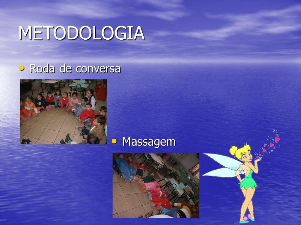 METODOLOGIA Roda de conversa Massagem