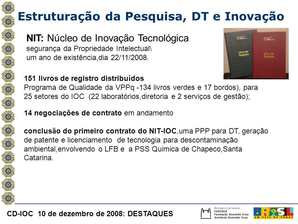 Estruturação da Pesquisa, DT e Inovação