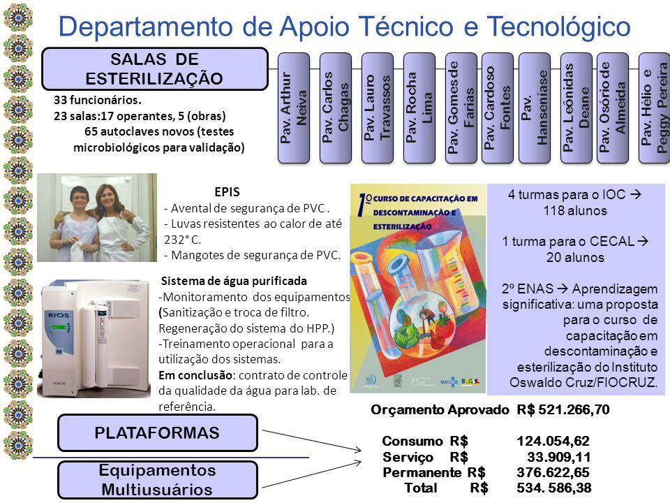 65 autoclaves novos (testes microbiológicos para validação)