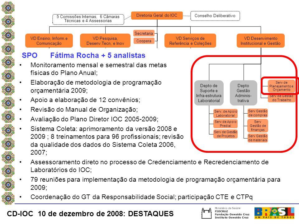 SPO Fátima Rocha + 5 analistas