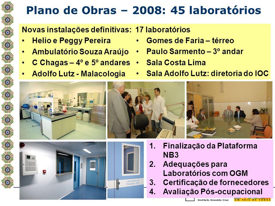 Plano de Obras – 2008: 45 laboratórios