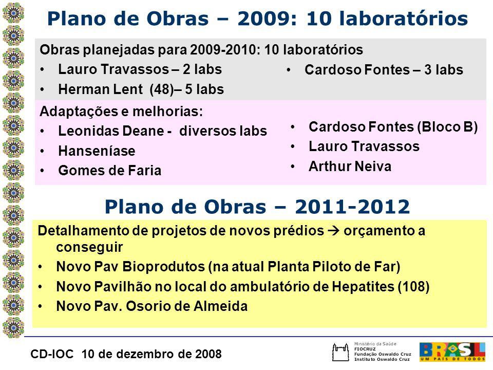 Plano de Obras – 2009: 10 laboratórios