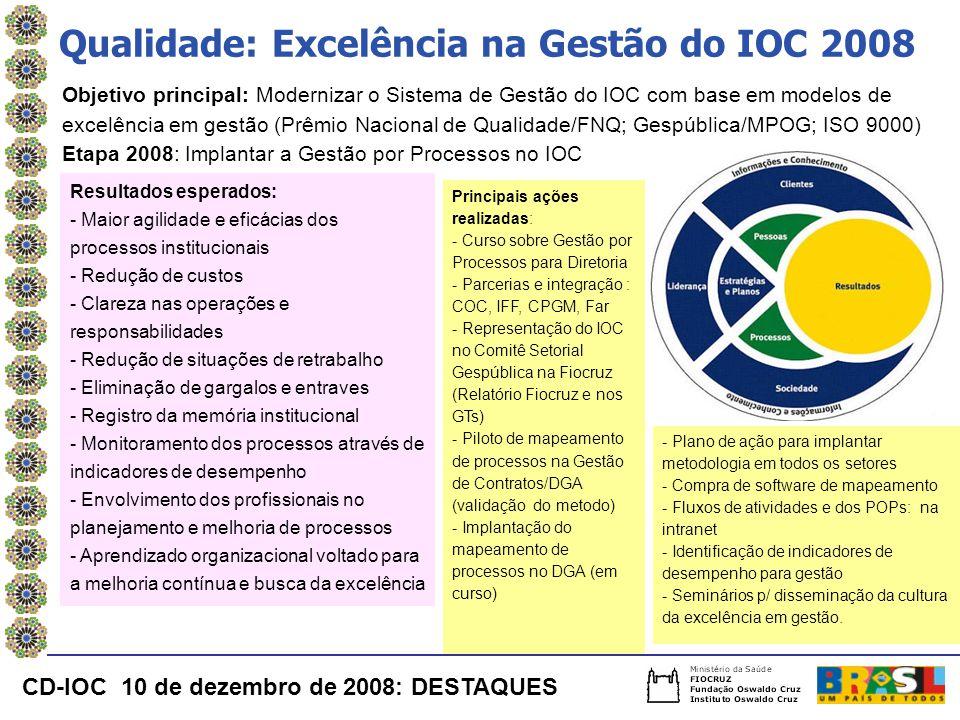 Qualidade: Excelência na Gestão do IOC 2008