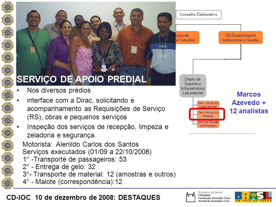 Marcos Azevedo + 12 analistas