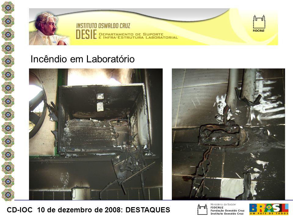 Incêndio em Laboratório
