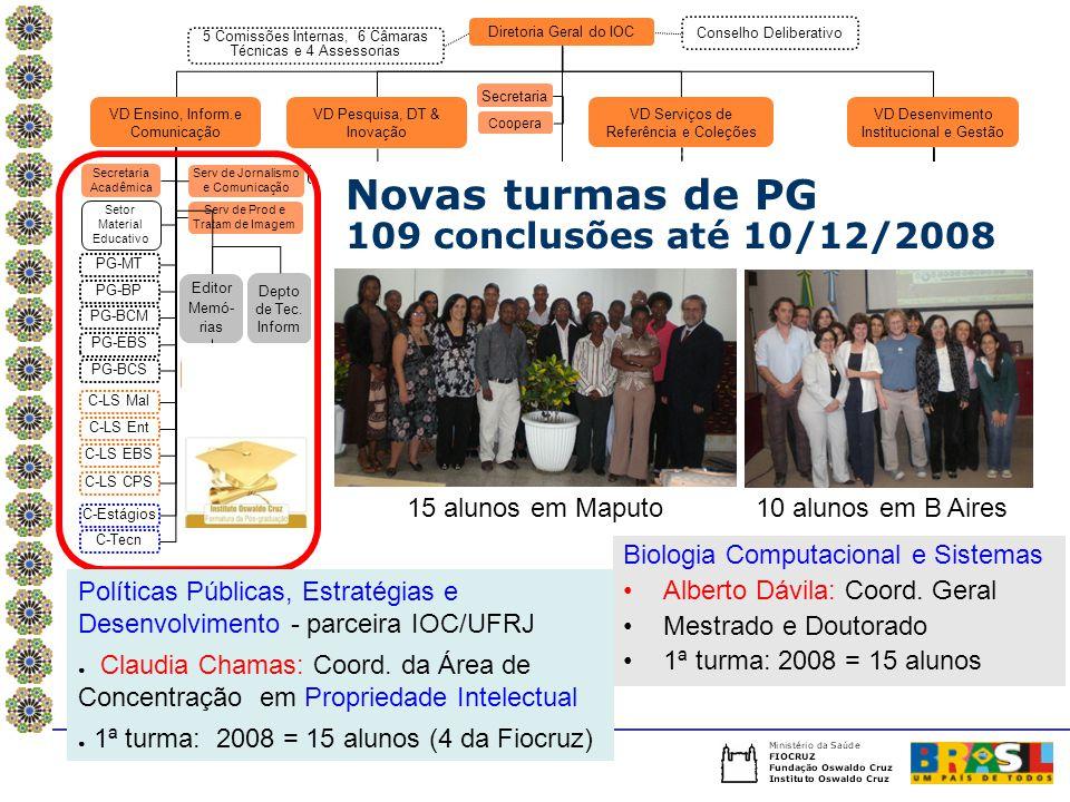 Novas turmas de PG 109 conclusões até 10/12/2008