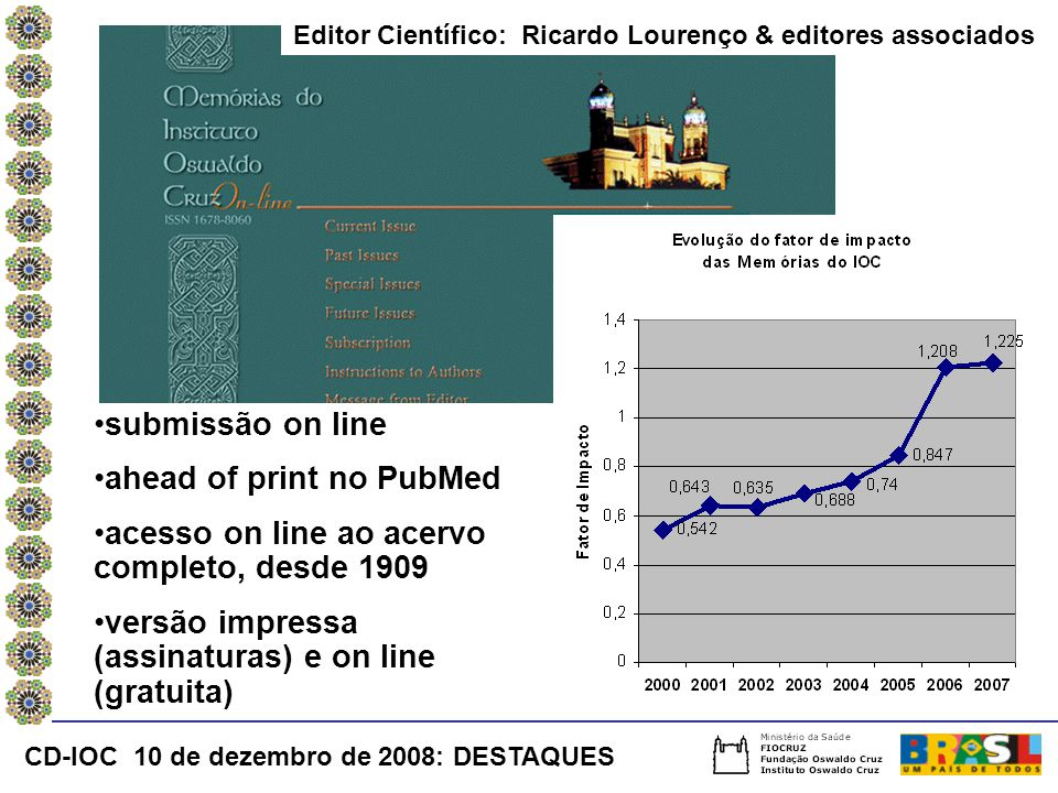 ahead of print no PubMed acesso on line ao acervo completo, desde 1909