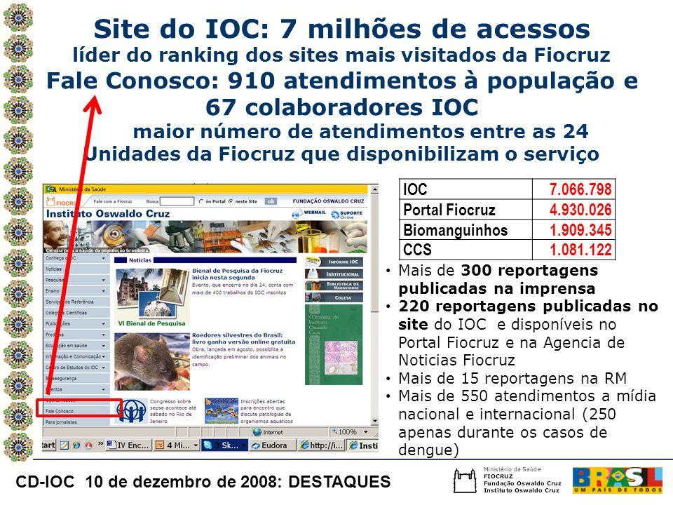 Site do IOC: 7 milhões de acessos
