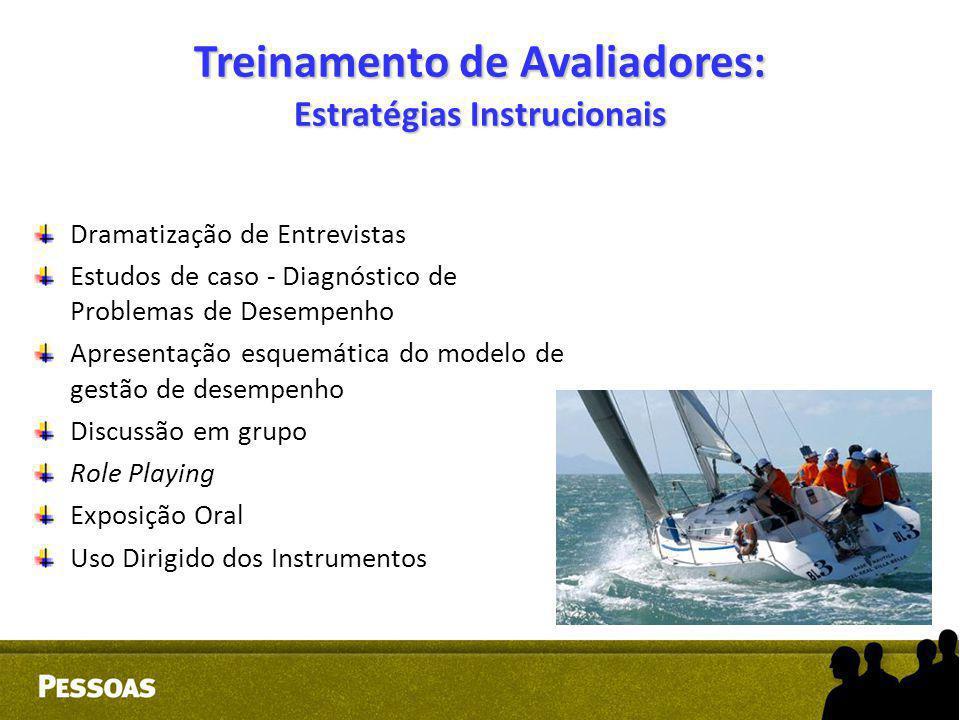 Treinamento de Avaliadores: Estratégias Instrucionais