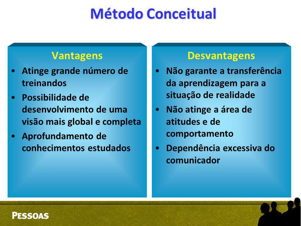Método Conceitual Vantagens Desvantagens