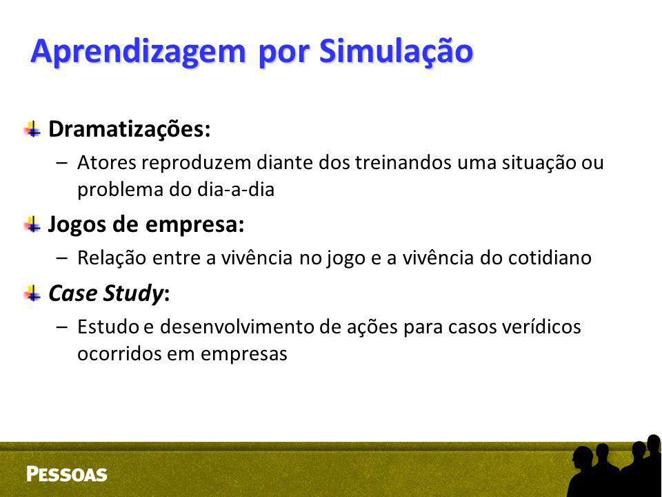 Aprendizagem por Simulação