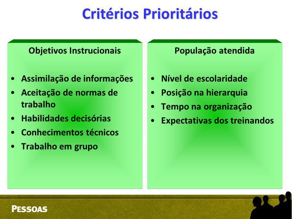 Critérios Prioritários