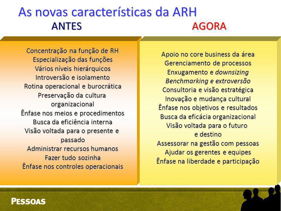 As novas características da ARH