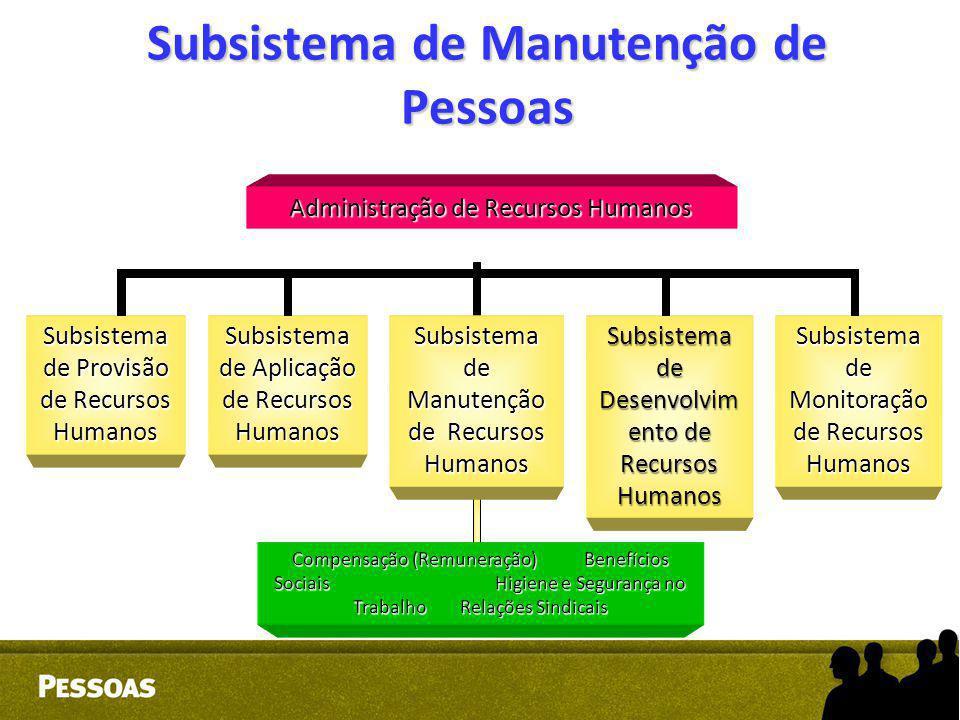Subsistema de Manutenção de Pessoas