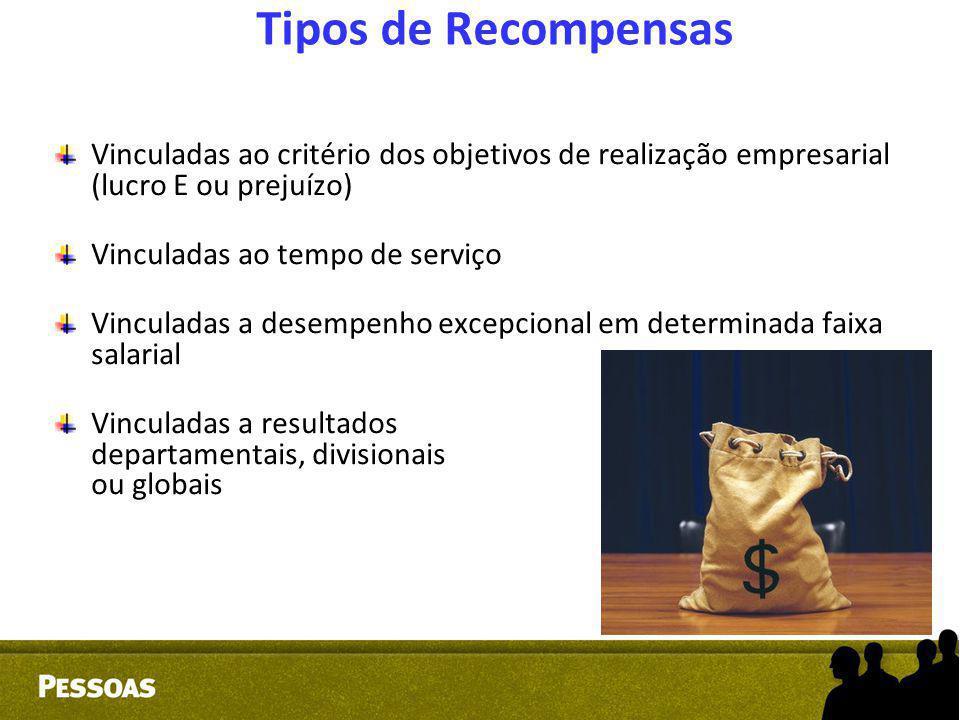 Tipos de Recompensas Vinculadas ao critério dos objetivos de realização empresarial (lucro E ou prejuízo)