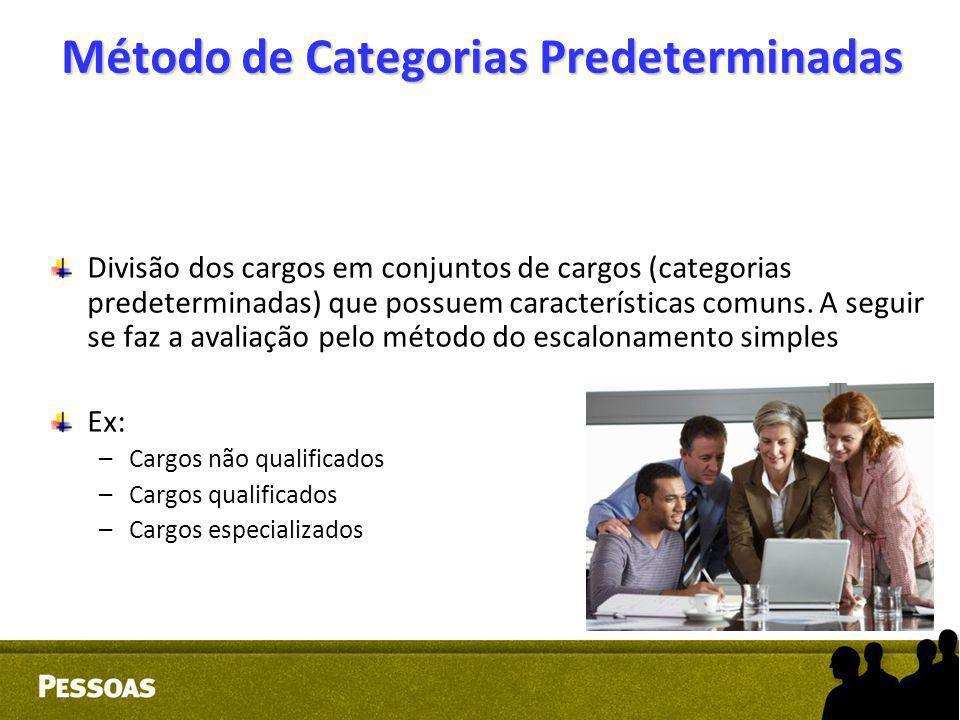 Método de Categorias Predeterminadas