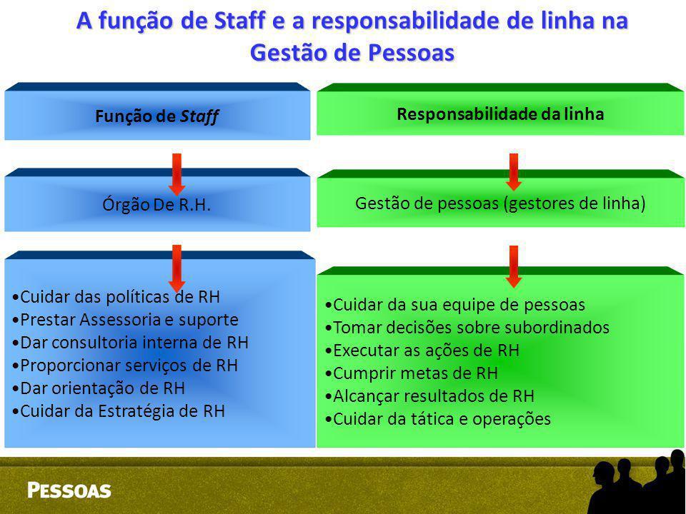 A função de Staff e a responsabilidade de linha na Gestão de Pessoas