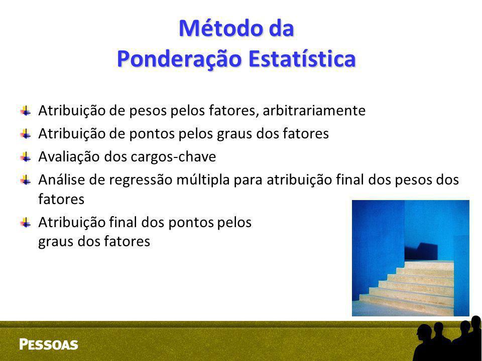 Método da Ponderação Estatística
