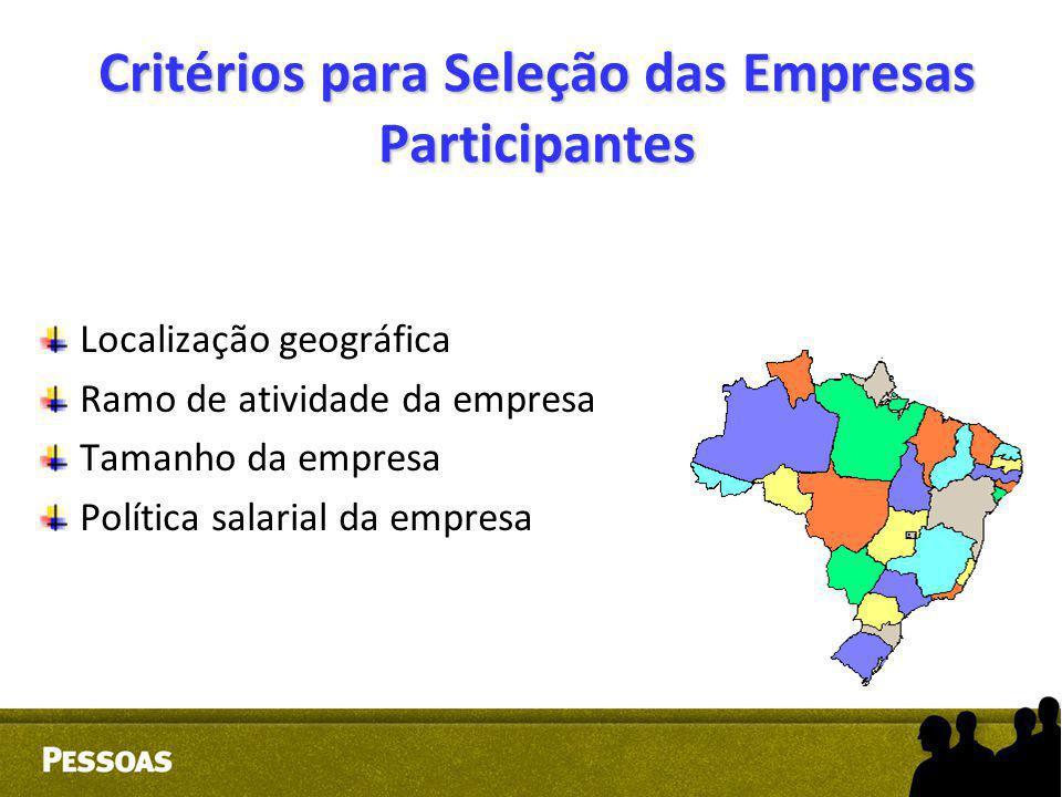Critérios para Seleção das Empresas Participantes
