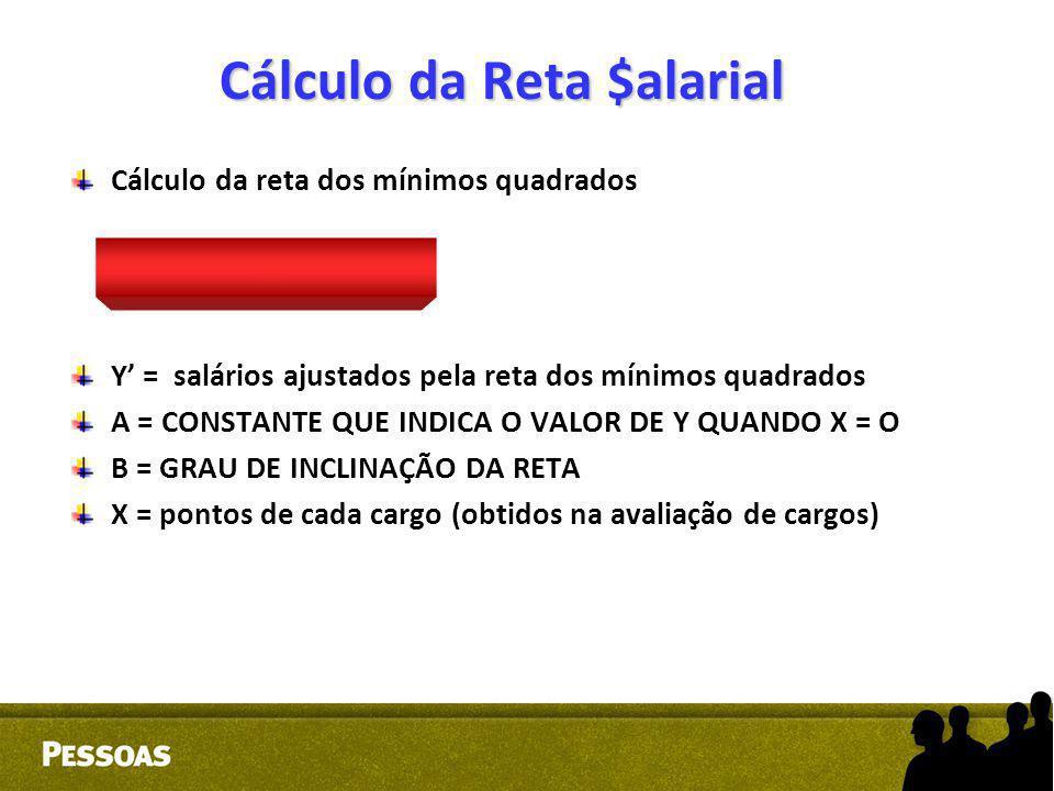 Cálculo da Reta $alarial