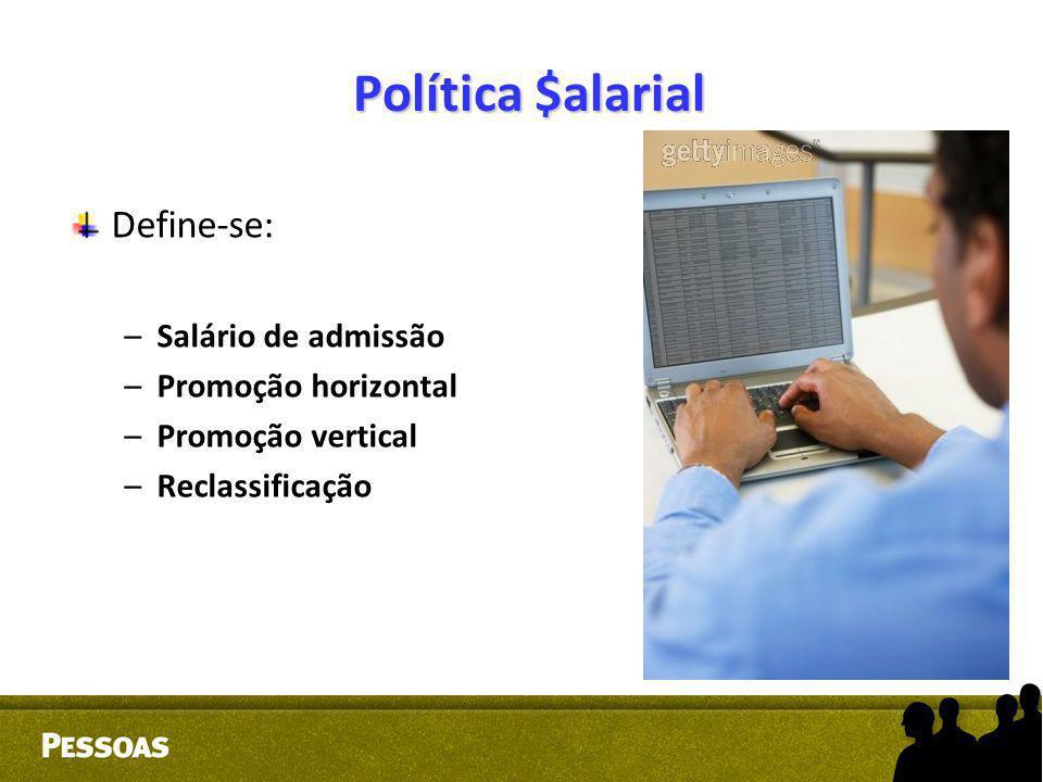 Política $alarial Define-se: Salário de admissão Promoção horizontal