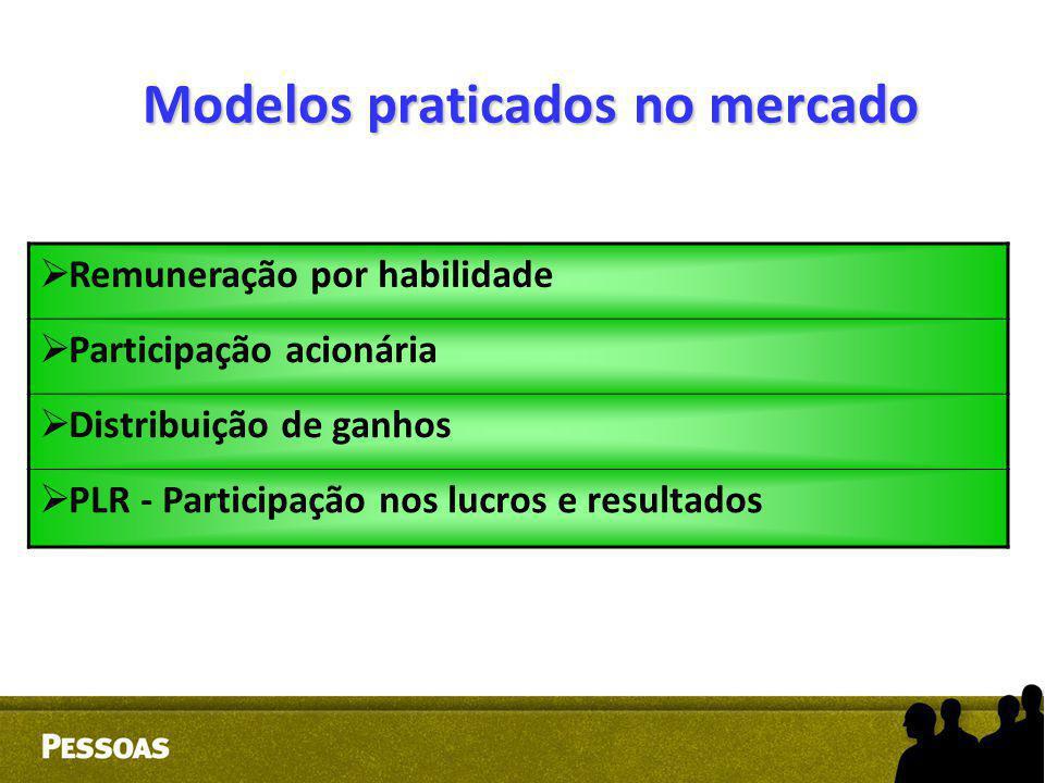 Modelos praticados no mercado