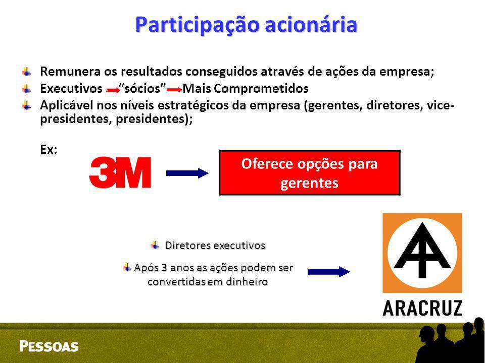 Participação acionária