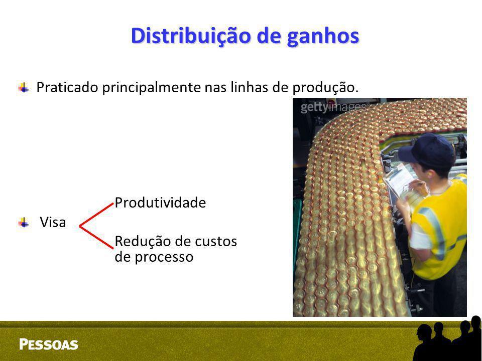 Distribuição de ganhos
