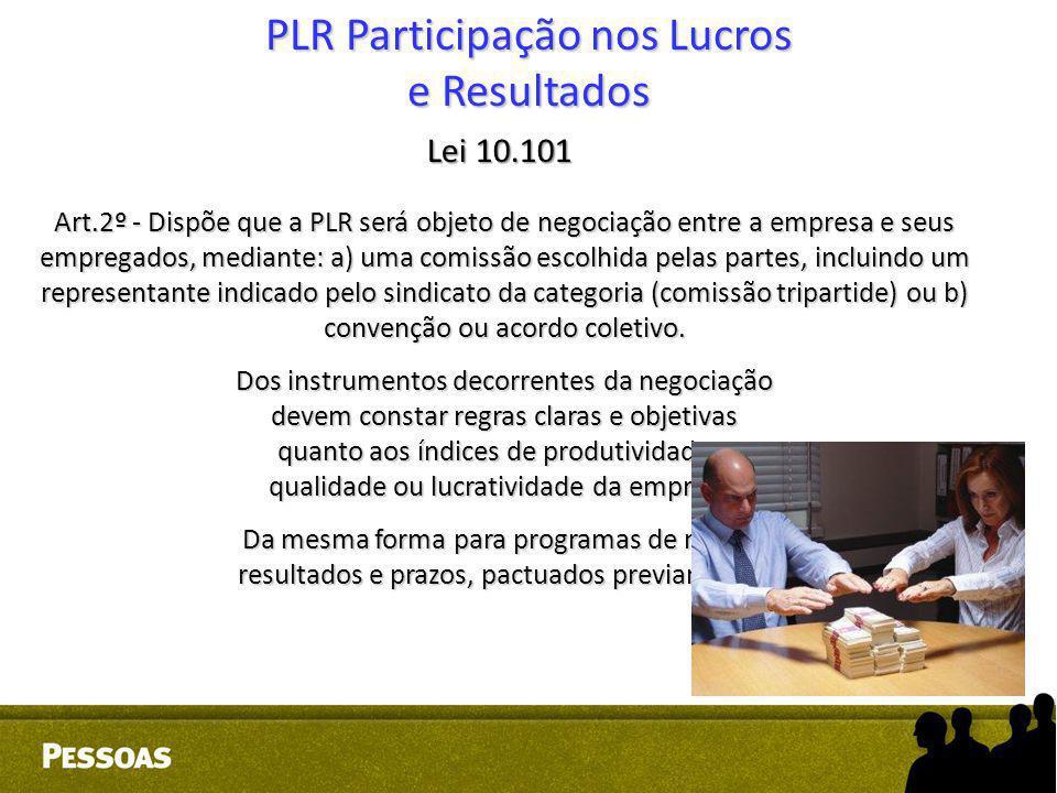 PLR Participação nos Lucros e Resultados