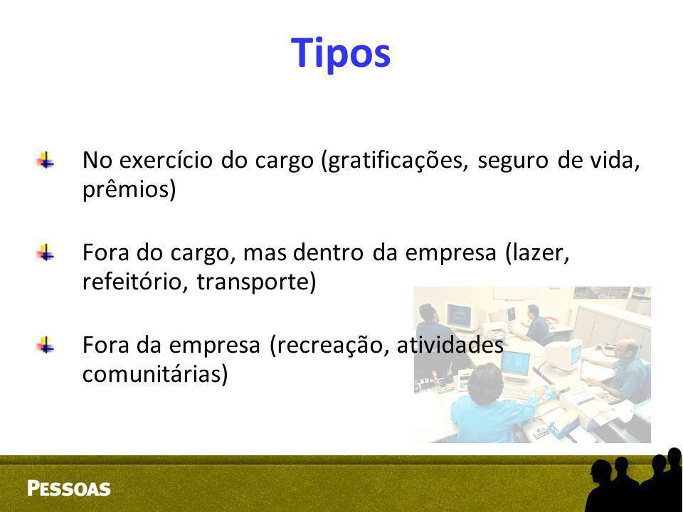 Tipos No exercício do cargo (gratificações, seguro de vida, prêmios)