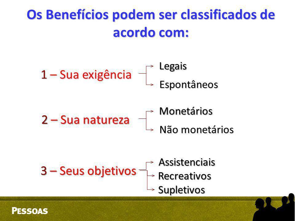 Os Benefícios podem ser classificados de acordo com: