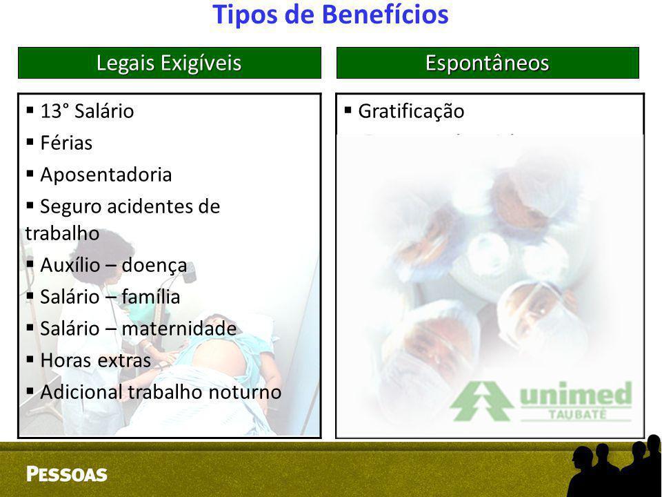 Tipos de Benefícios Legais Exigíveis Espontâneos 13° Salário Férias