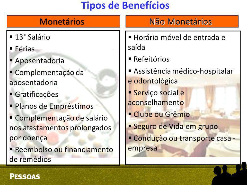 Tipos de Benefícios Monetários Não Monetários