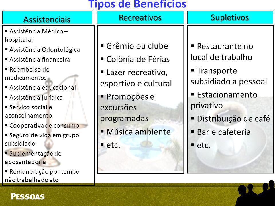 Tipos de Benefícios Assistenciais Recreativos Supletivos