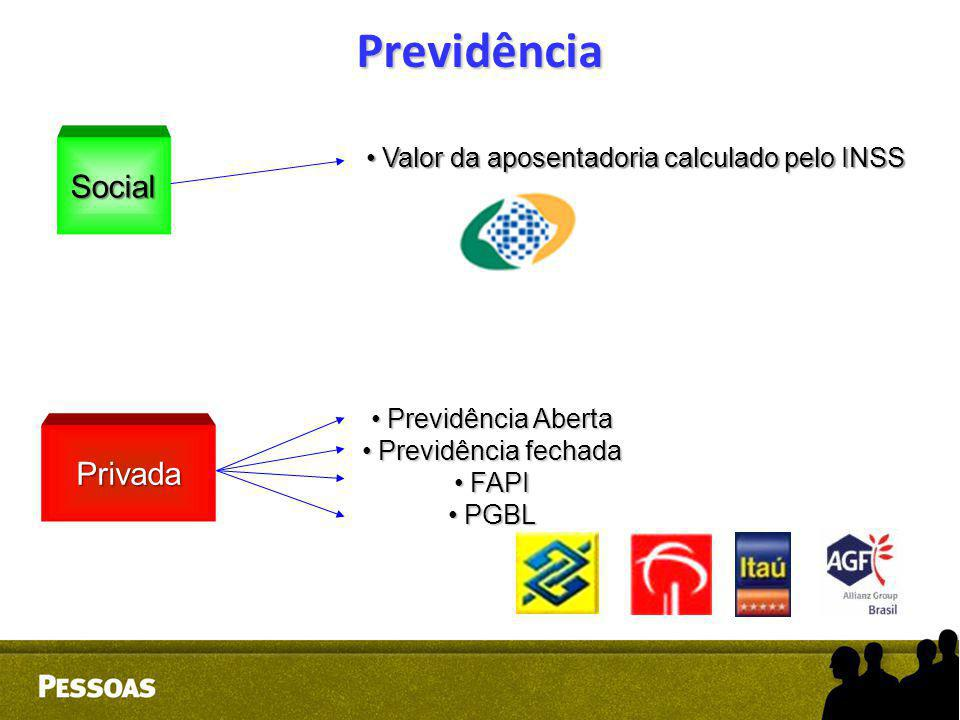 Valor da aposentadoria calculado pelo INSS