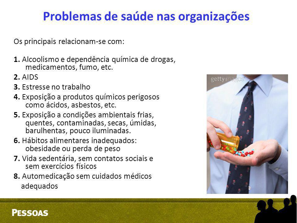 Problemas de saúde nas organizações
