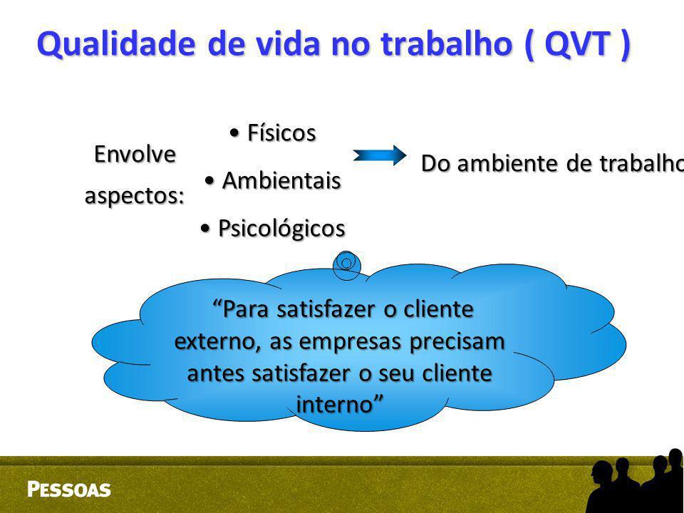 Qualidade de vida no trabalho ( QVT )