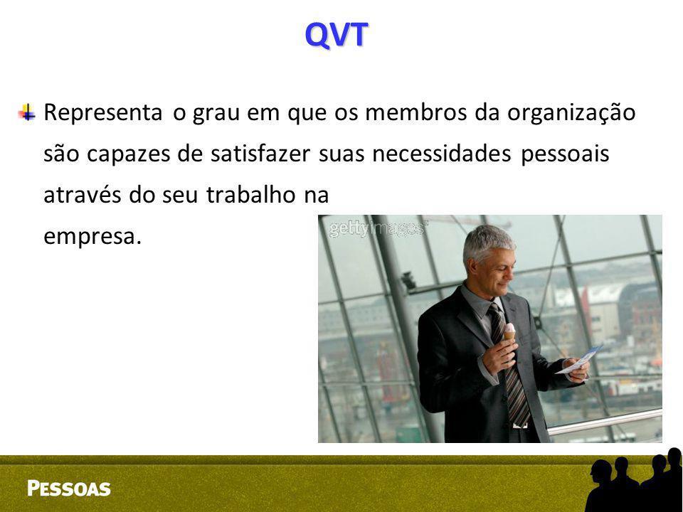 QVT Representa o grau em que os membros da organização são capazes de satisfazer suas necessidades pessoais através do seu trabalho na empresa.