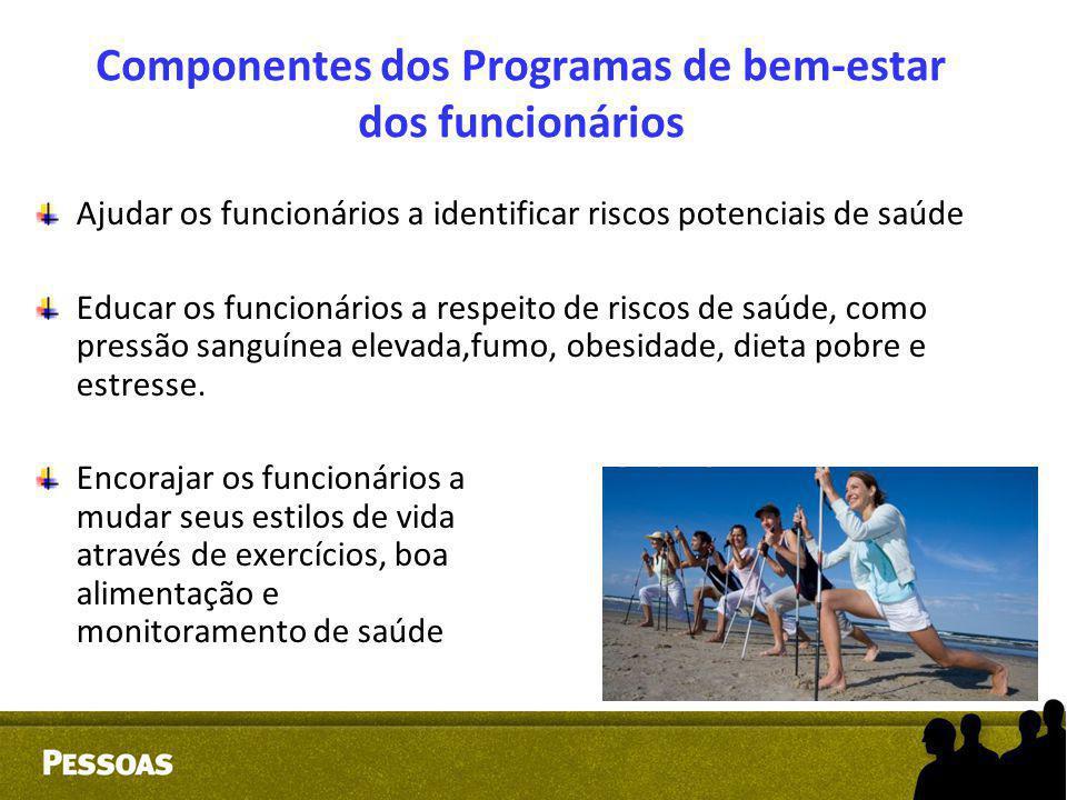Componentes dos Programas de bem-estar dos funcionários