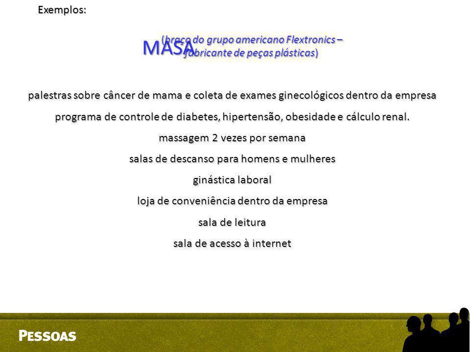 Exemplos: (braço do grupo americano Flextronics – fabricante de peças plásticas) MASA.