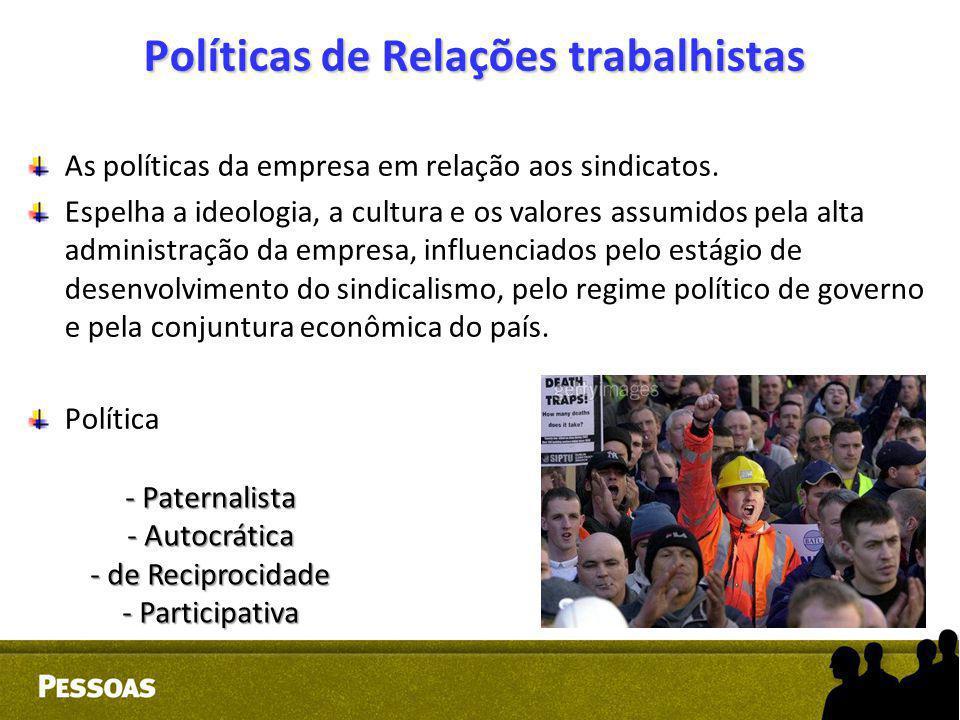 Políticas de Relações trabalhistas