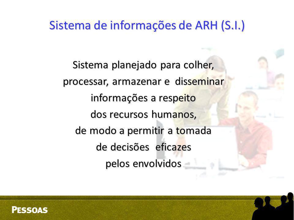 Sistema de informações de ARH (S.I.)