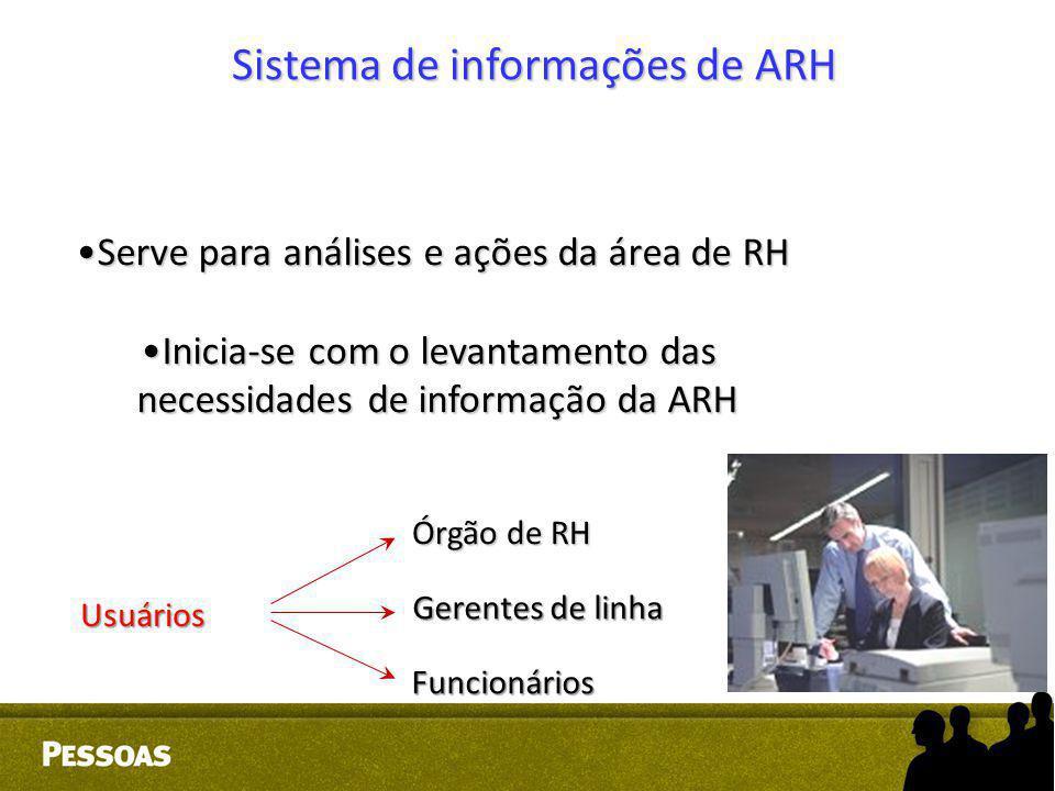 Sistema de informações de ARH