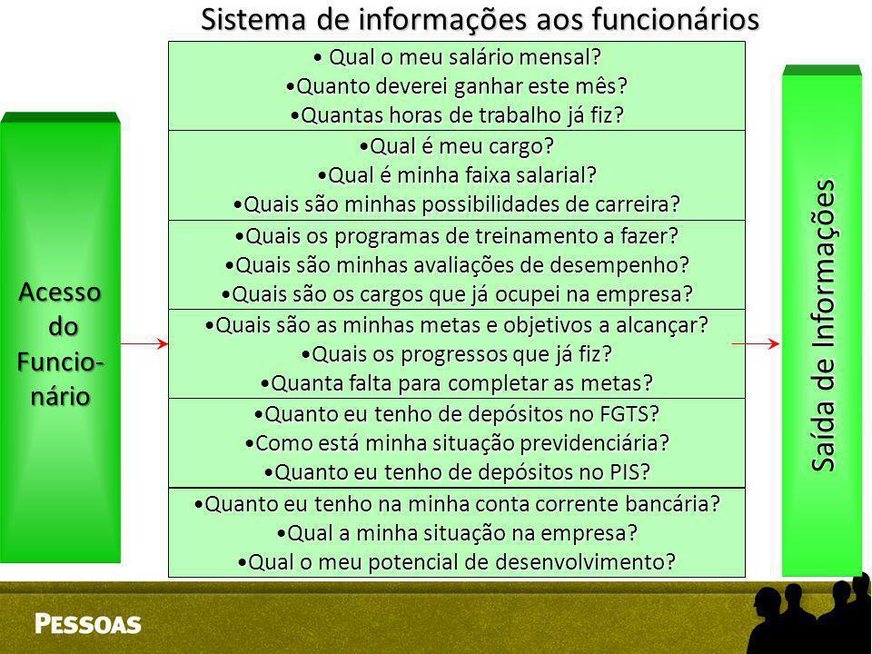 Sistema de informações aos funcionários