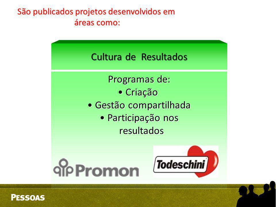 São publicados projetos desenvolvidos em
