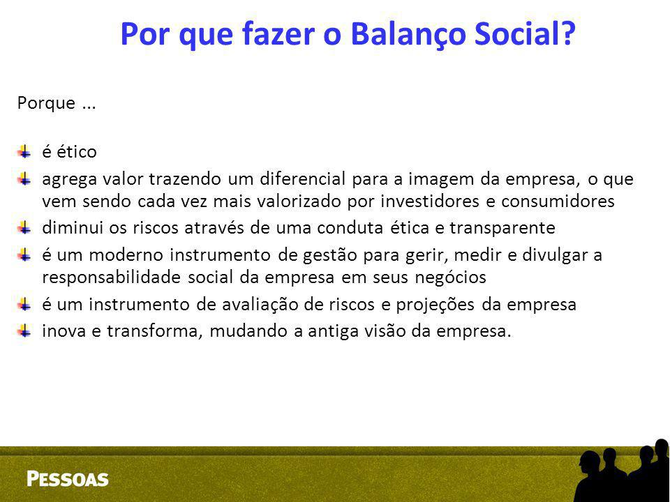Por que fazer o Balanço Social