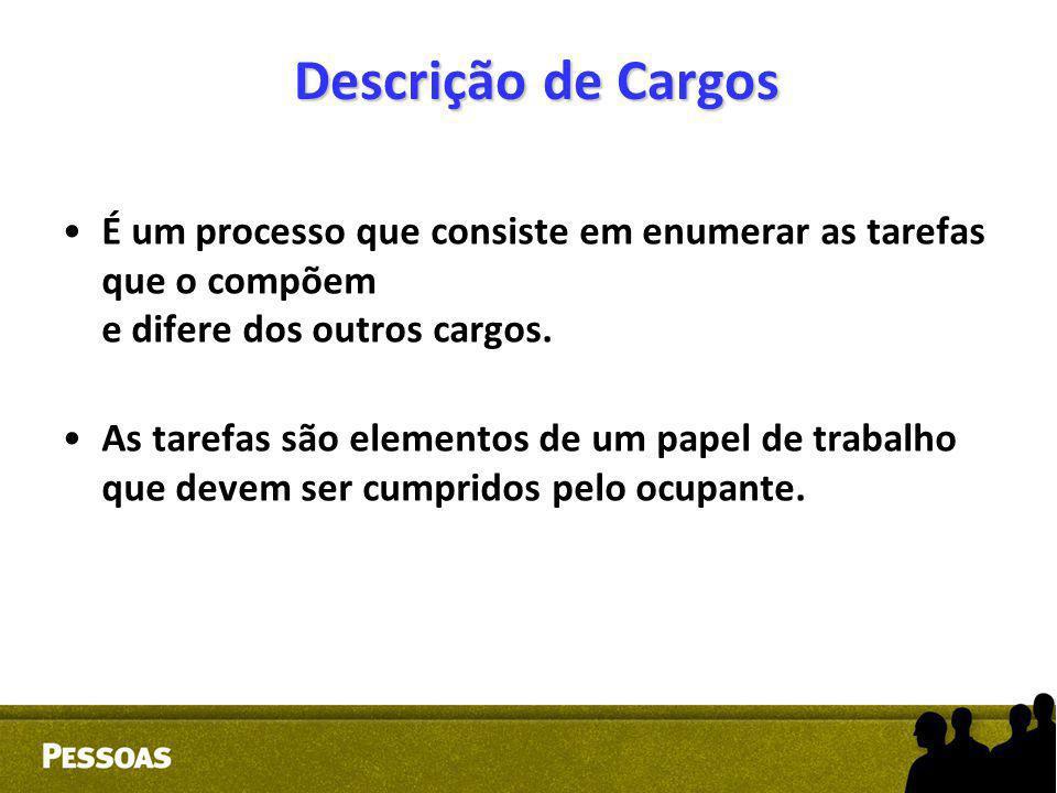 Descrição de Cargos É um processo que consiste em enumerar as tarefas que o compõem e difere dos outros cargos.